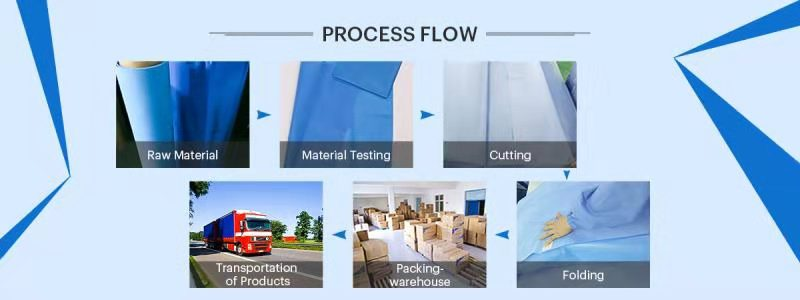 Lantian medical supplies products processing flow