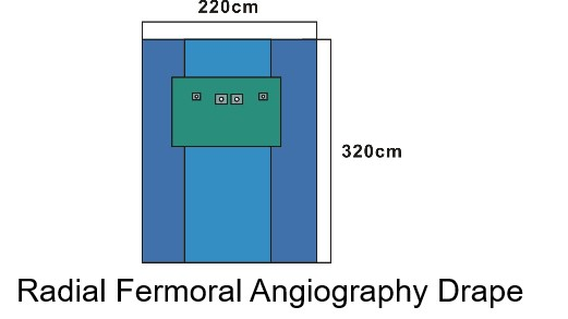 radial femoral angiography drape