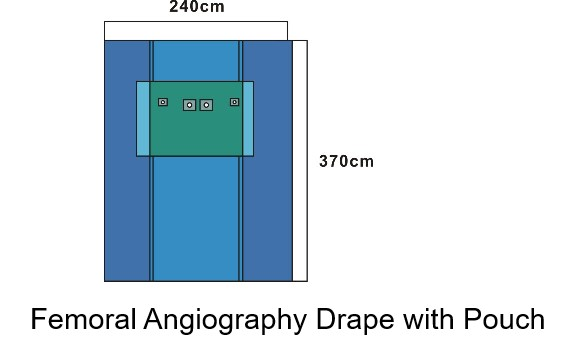 Femoral Angiography drape with pouch-lantian medical