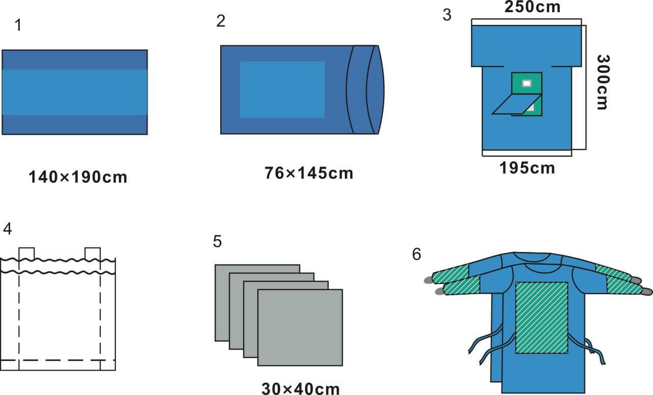 laparoscopy drape pack-lantianmedical