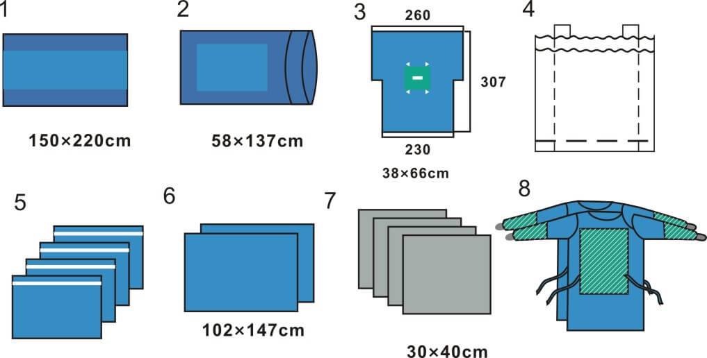 laparotomy pack-lantian medical supplies