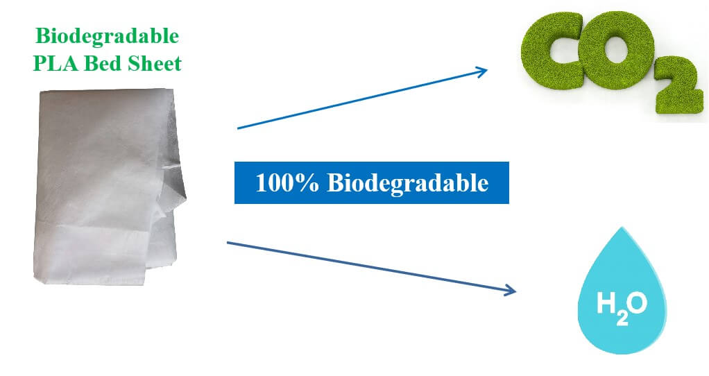 disposable non woven bed sheet biodegradable