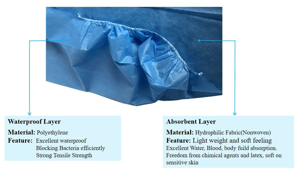 medical bed cover disposable with ce